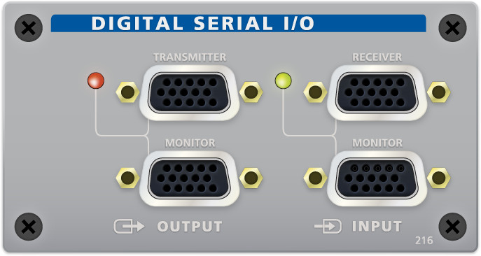 Digital Serial IO